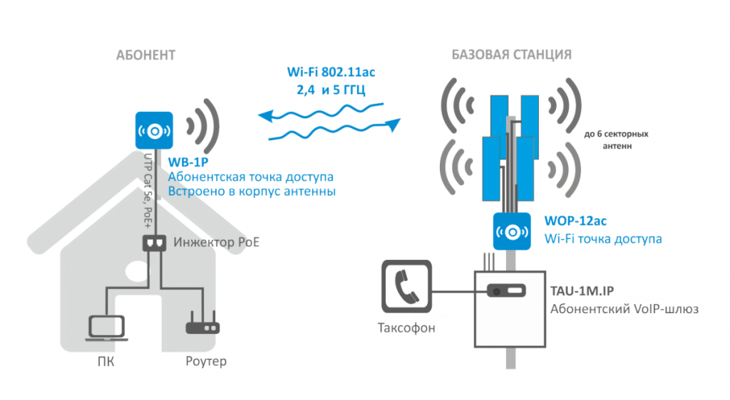 wi-fi_broadband.png