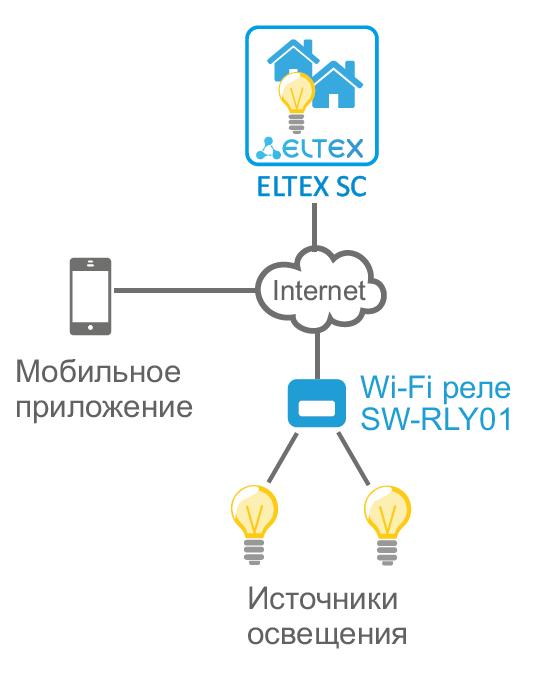 Схема применения реле.PNG